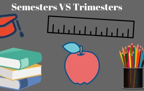 Do Students Prefer Trimesters or Semester?