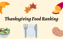 Thanksgiving Food Ranking