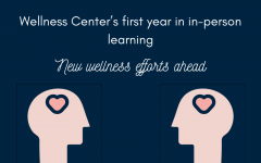 Wellness Center's first year in in-person learning